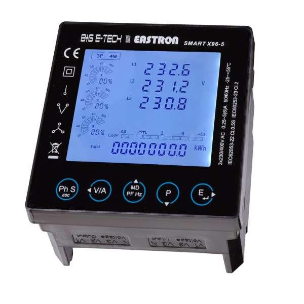 PanelMeter X96-5A